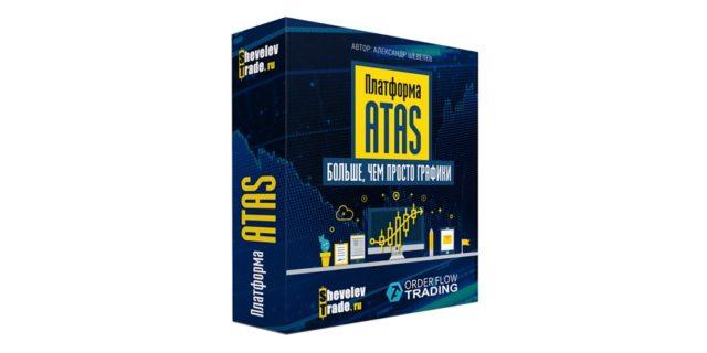 Платформа ATAS. Больше, чем просто графики